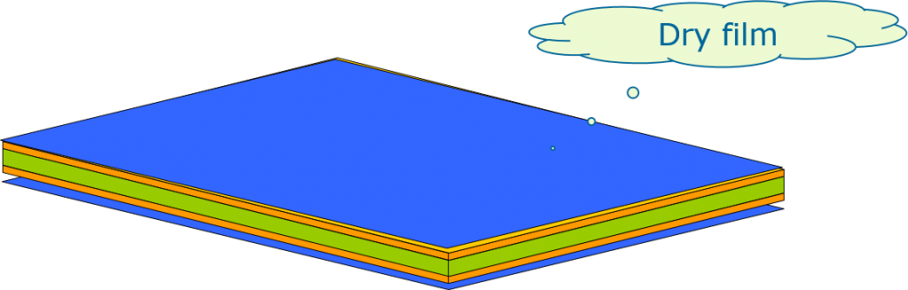 Outer layer image transfer-Paste film