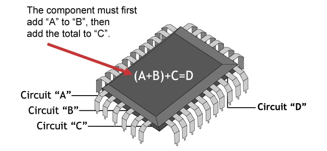Example of Printed Circuit Board with Controlled Impedance Design