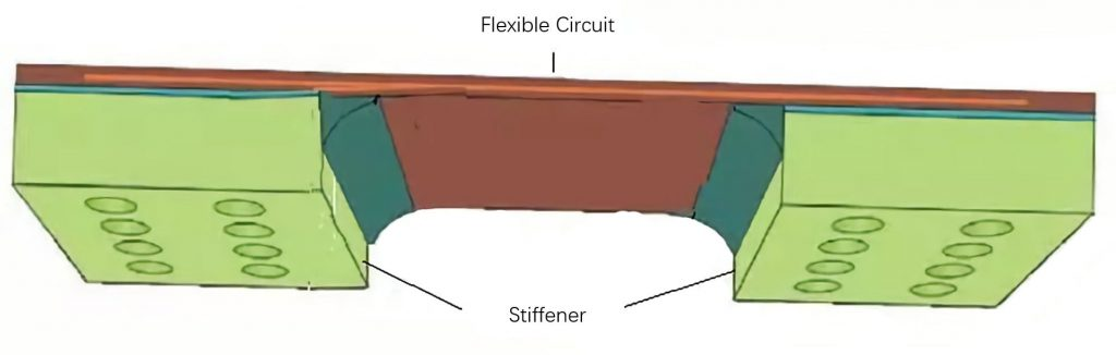 FPC flexible printed circuit board with stiffeners