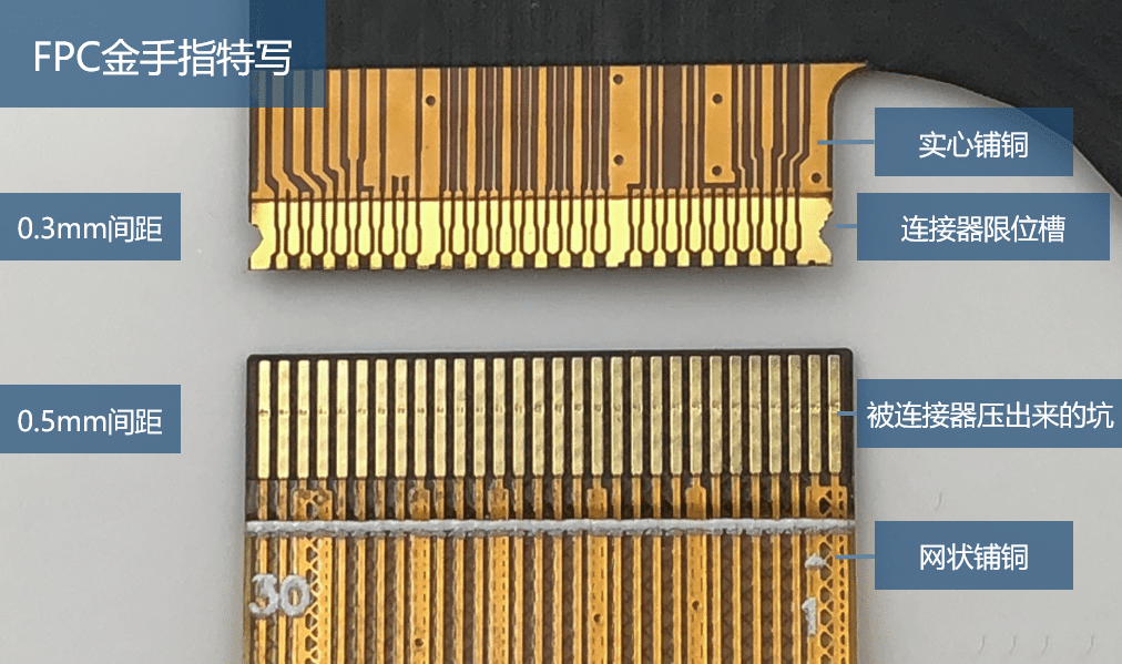 Close-up of flexible PCB gold finger