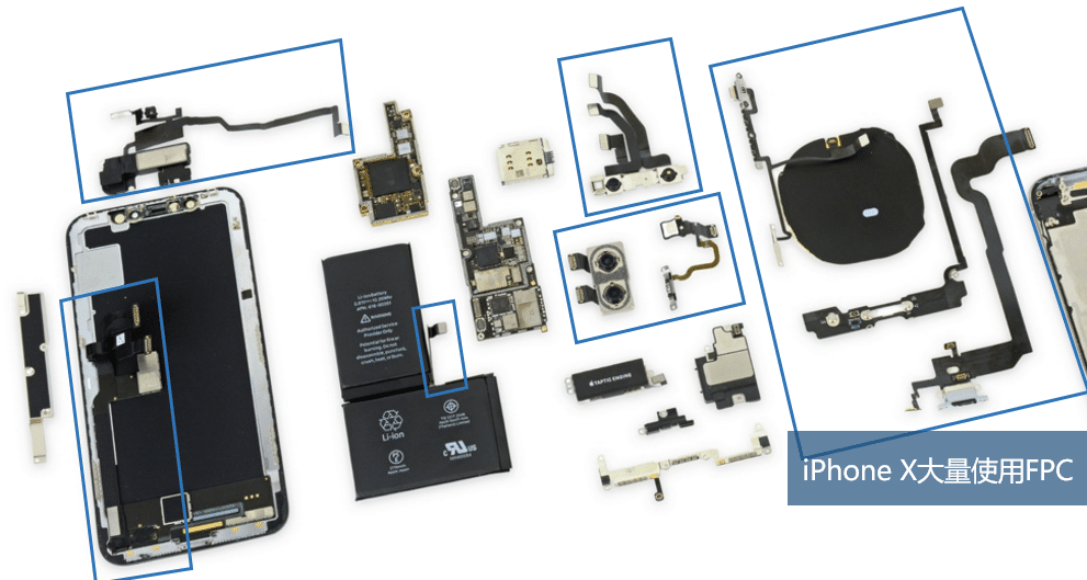 IPhone X's various strangely shaped FPCs