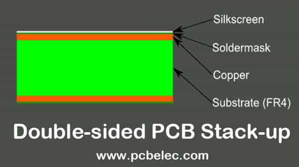 Double-sided PCB Stack-up