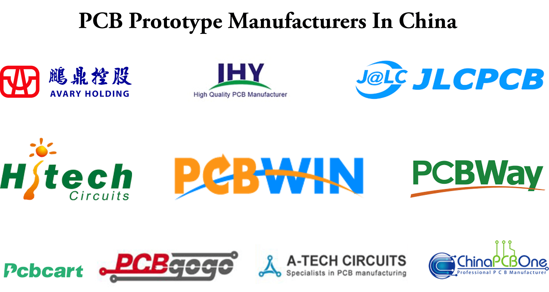 PCB Prototype Manufacturers In China