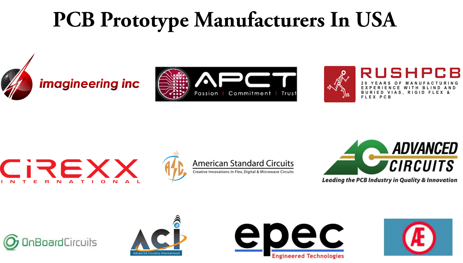 PCB Prototype Manufacturers In USA