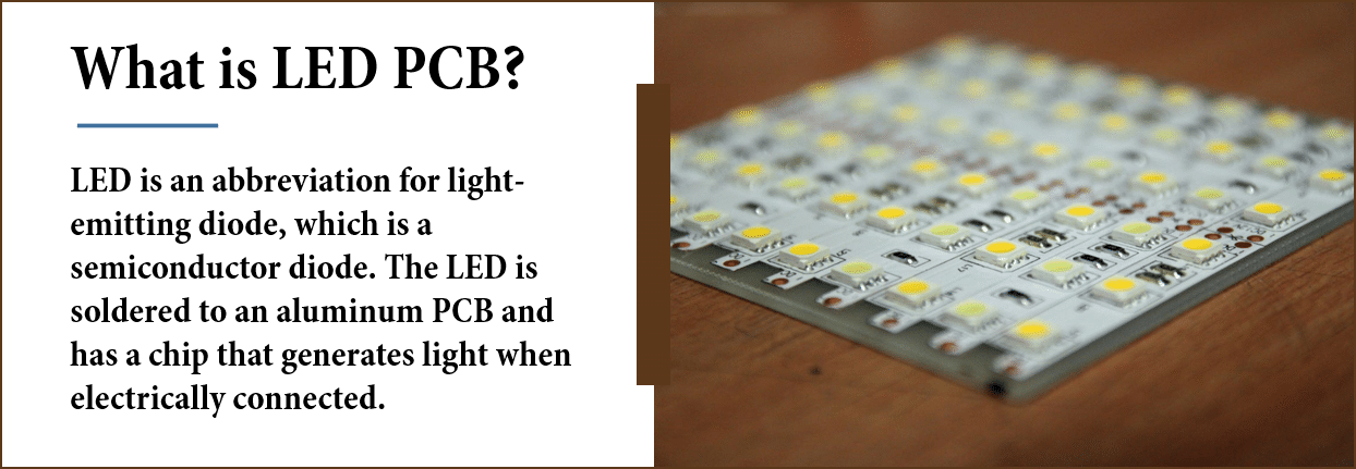 What is LED PCB